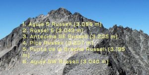 pico-russell-desde-llauset